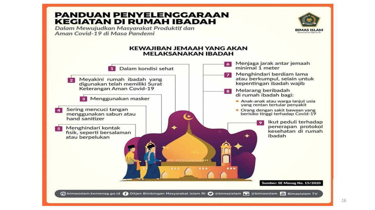 Panduan Penyelenggaraan Kegiatan Ibadah Masjid
